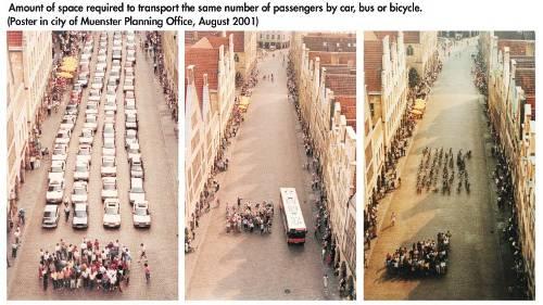 movilidad problemas