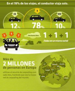Compartir coche carpool 3